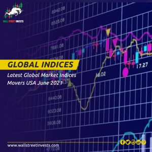 Latest global market indices