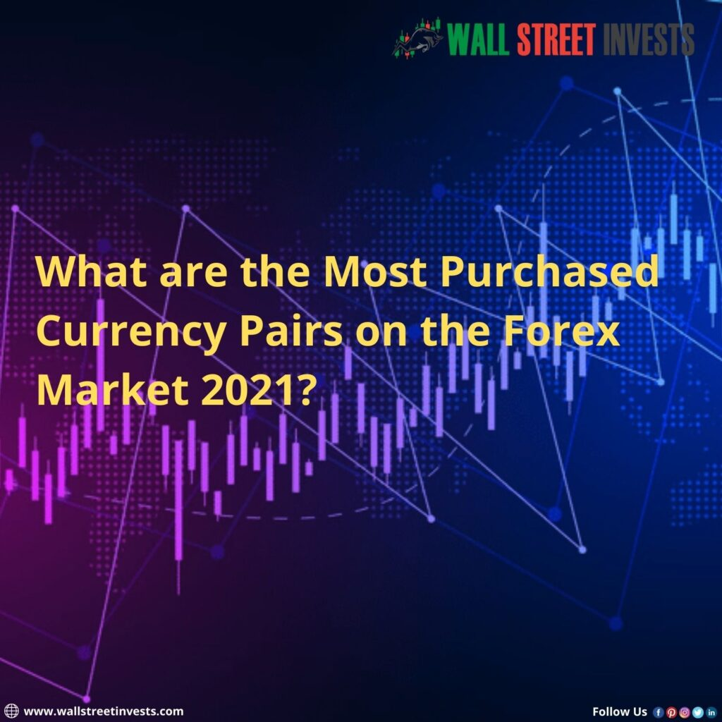 forex trading latest news